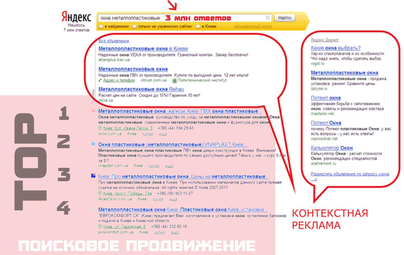 Продвижение сайта Ростов на дону